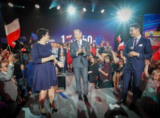 Polonia felix, il successo di un programma cristiano